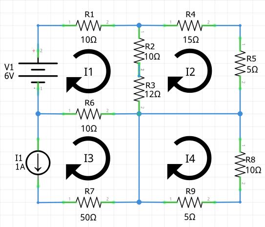 Direccion intensidad de malla. Teorema de mallas