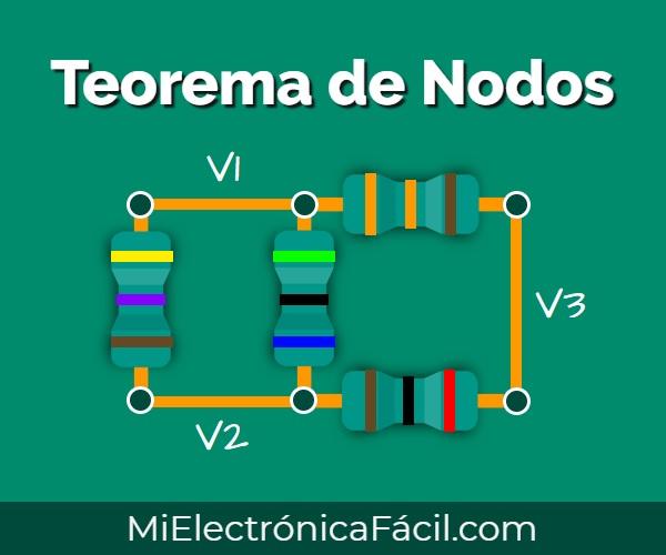 Teorema de Nodos
