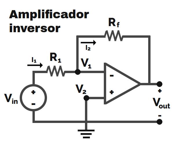 Qué es un amplificador inversor