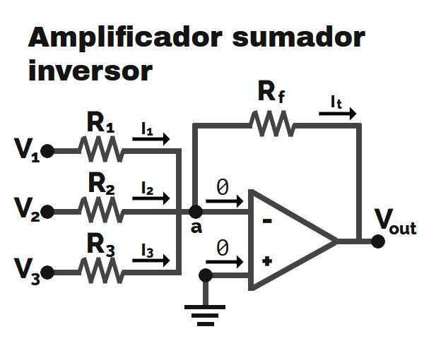 Amplificador sumador fórmula y aplicaciones