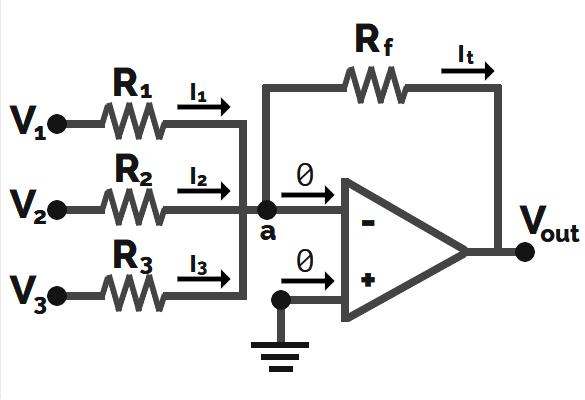 Amplificador sumador inversor diagrama aplicación