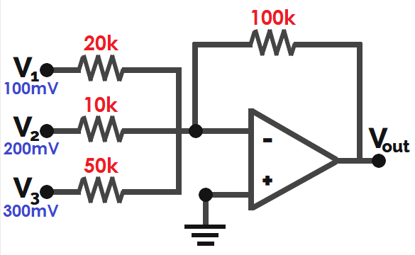 Ejemplo Amplificador sumador inversor